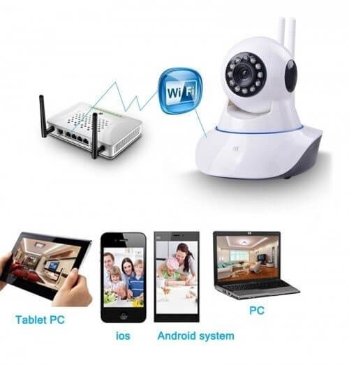 Camera HD Wireless IP Yoosee X8100