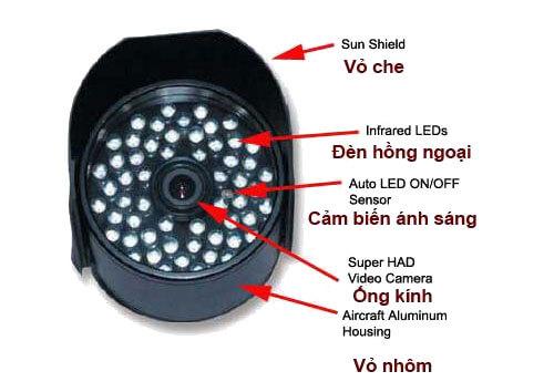 Đèn hồng ngoại được đặt ở mặt trước Camera